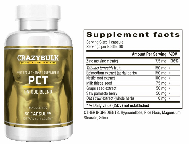 Crazybulk PCT Review