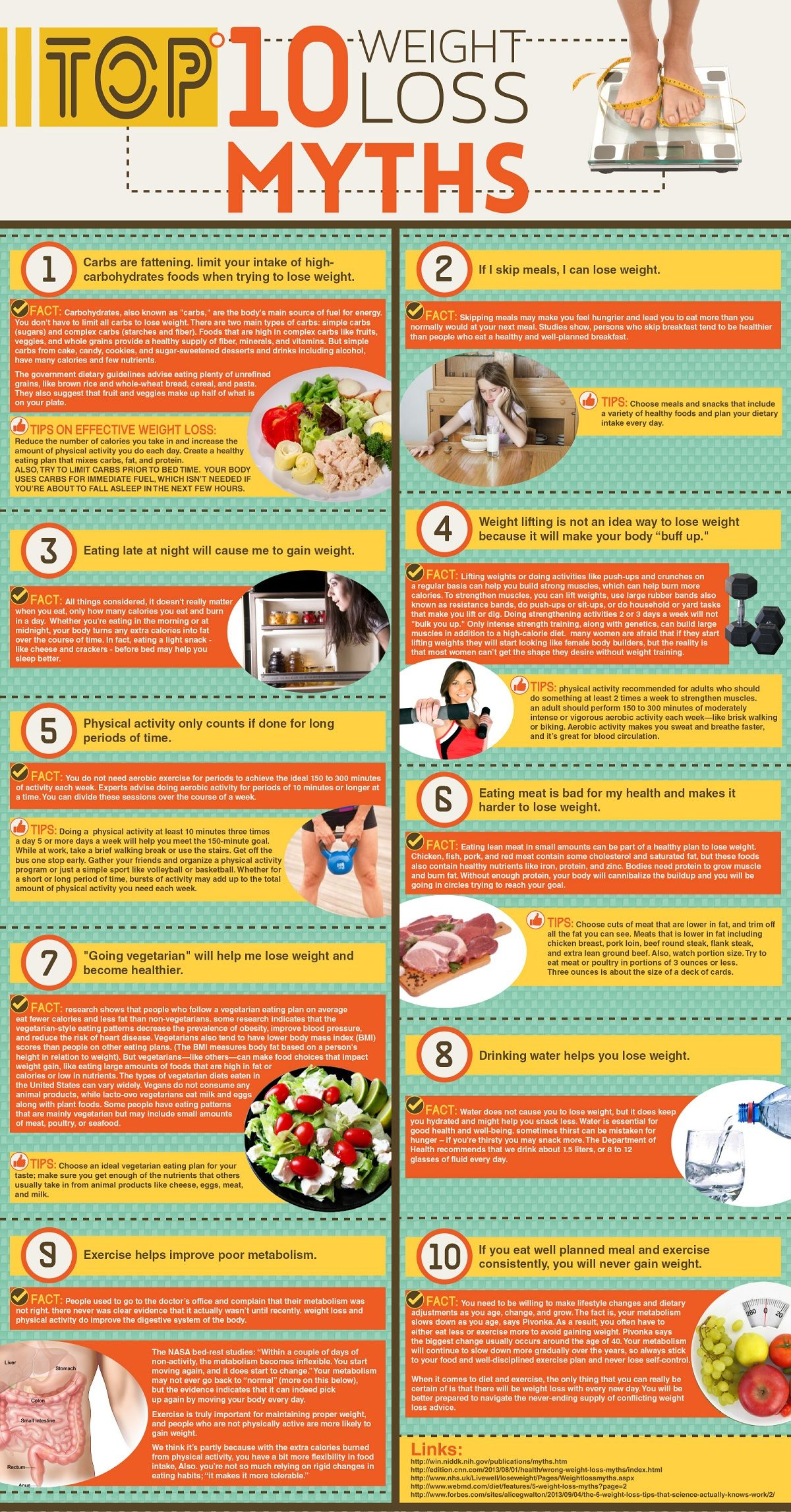 top-10-weight-loss-myths-infographic